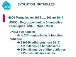 MNM UNEO Toulon 83